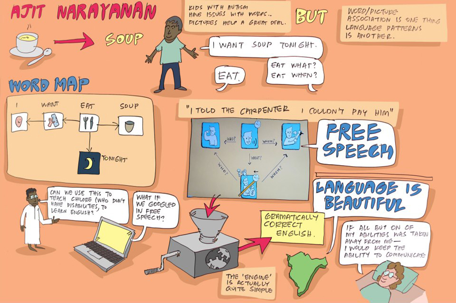 Ajit Narayanan works to help autistic children communicate through the creation of his app, Free Speech. This uplifting talk was from Session 8.
