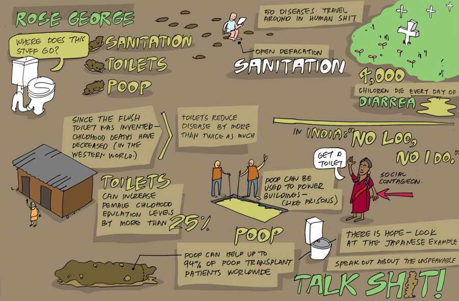 """At Session 9, Rose George says it's time to end the taboo over excrement, and start """"talking shit."""" So many are without basic sanitation, which leads to disease, and the potential to harness the gas that poop gives off is exponential."""