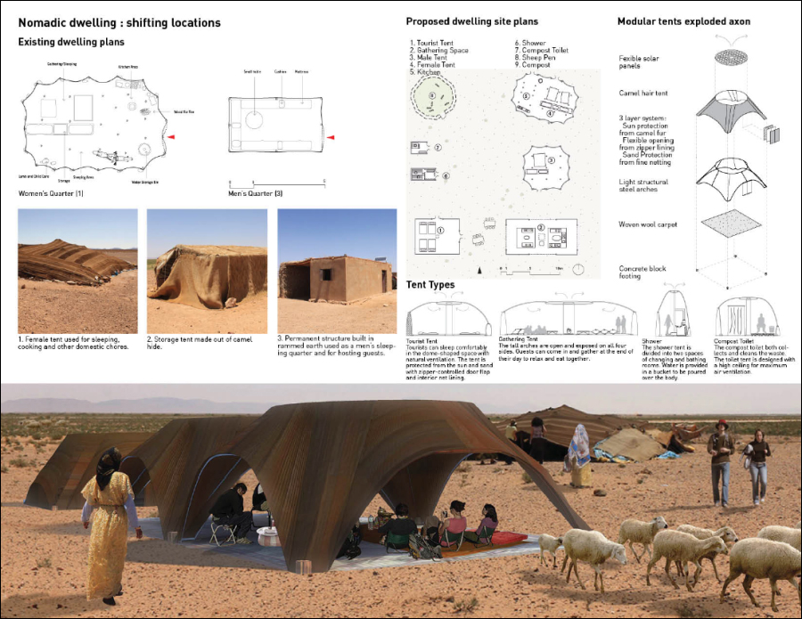 Proposed dwelling sites for an eco-tourist destination in Ain Nsissa nature reserve, Morocco. Image: Aziza Chaouni