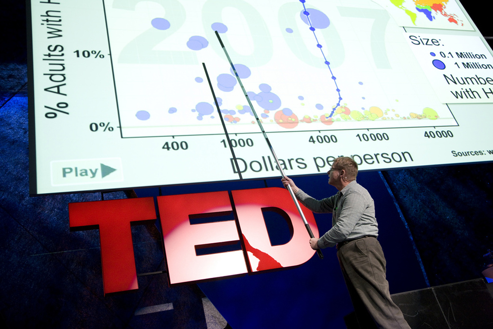 Hans Rosling has given nine TED Talks over the years. A website celebrates the anniversary of his first with a surprisingly hard quiz. Photo: Asa Mathat