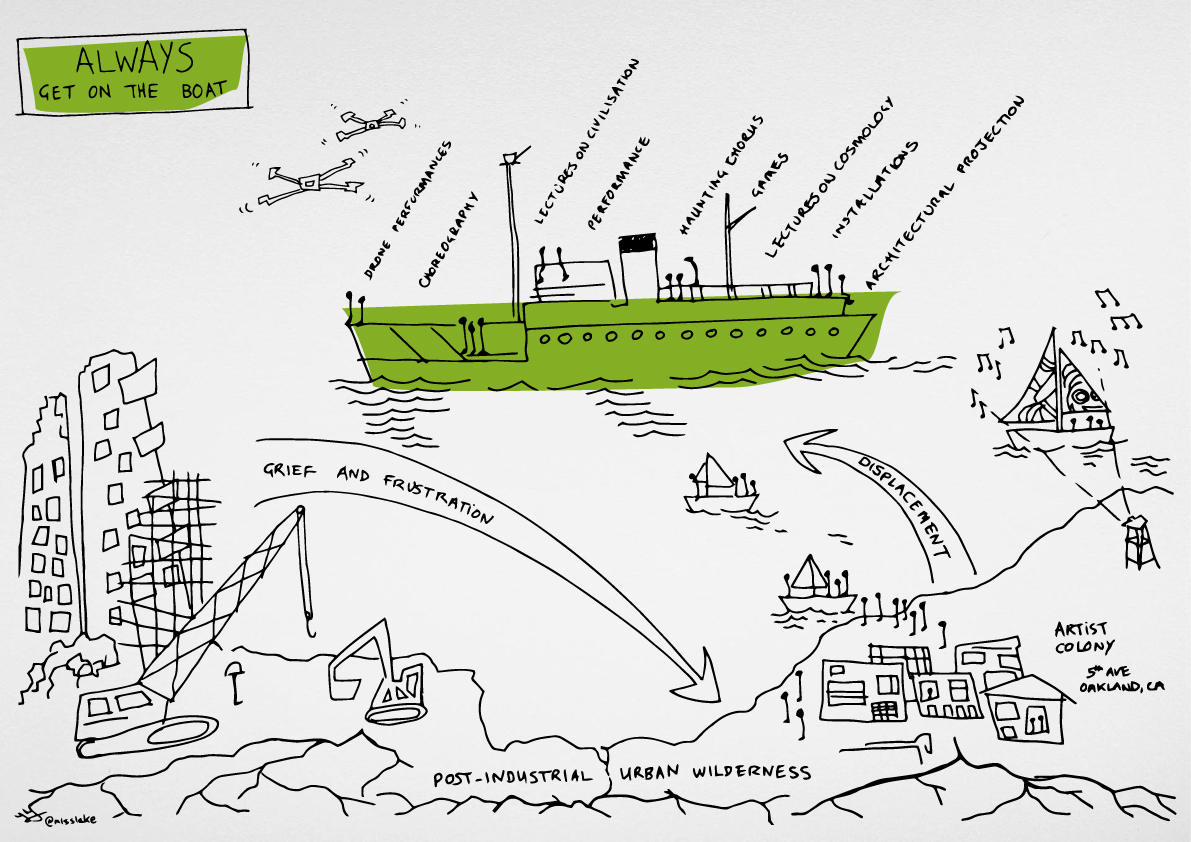 Diagram of Hockaday's proposed project Always Get on the Boat, a waterborne celebration of the Fifth Street Marina community in Oakland, California. Image: Julie Freeman