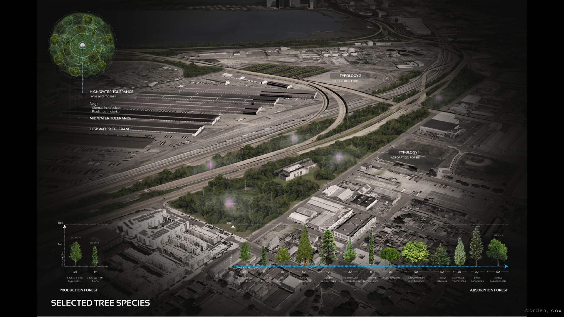 A metabolic forest -- narrow strips of disused land planted with vegetation and water misters -- would act as a filter against air pollution floating over West Oakland from nearby freeways. Image: Prentiss Darden, Silvia Cox