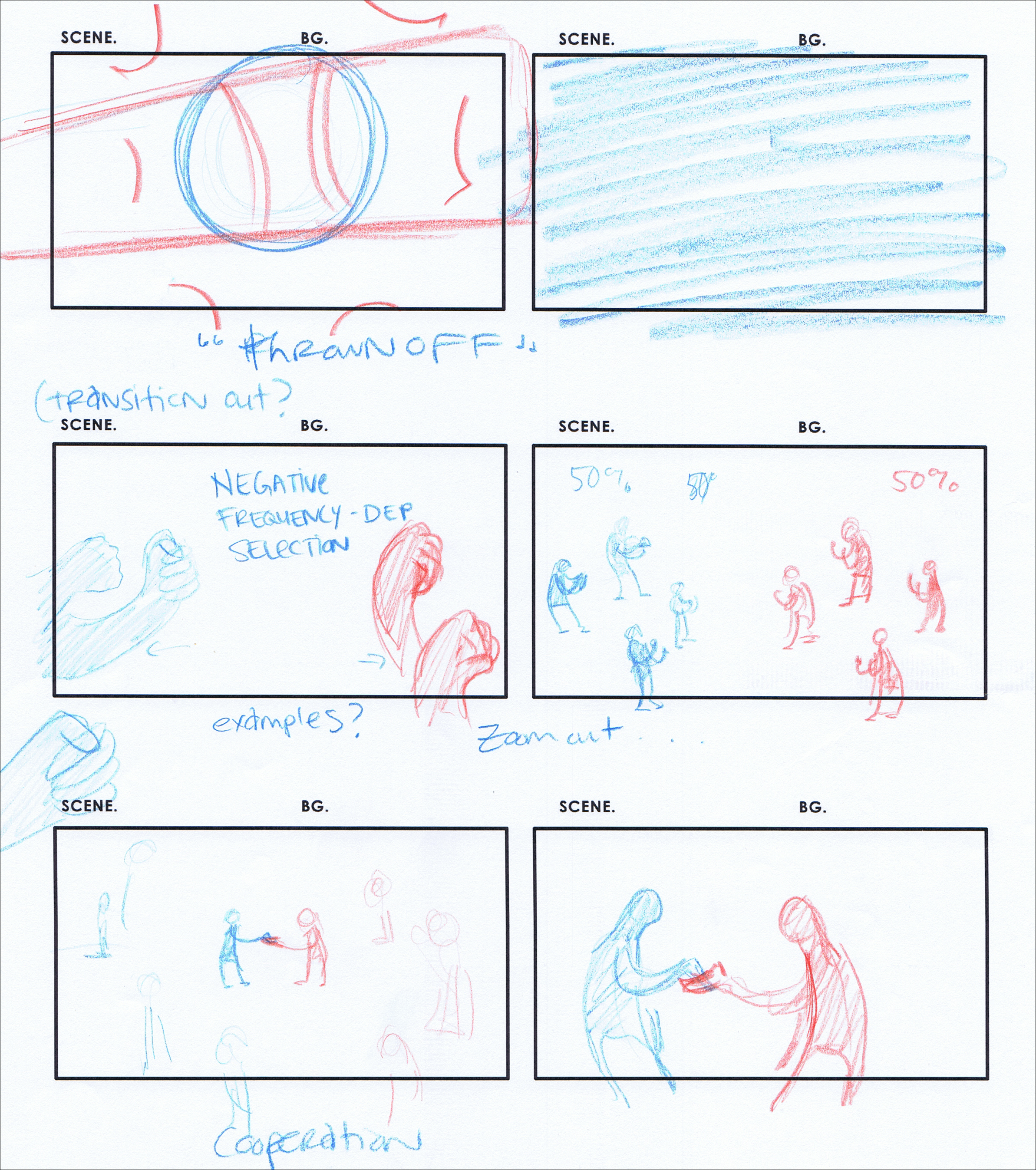 A storyboard for the lesson, created by LaBracio.