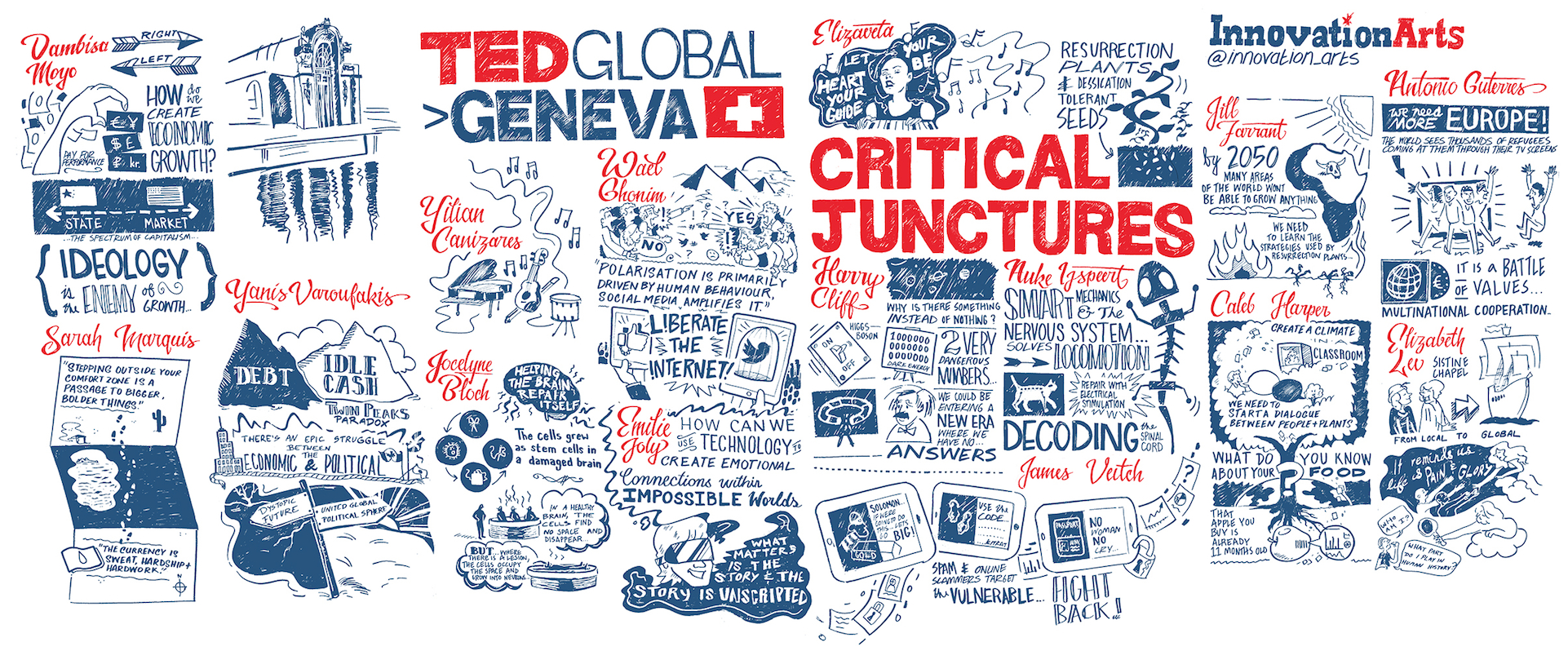 TED Global Geneva visual notes insert