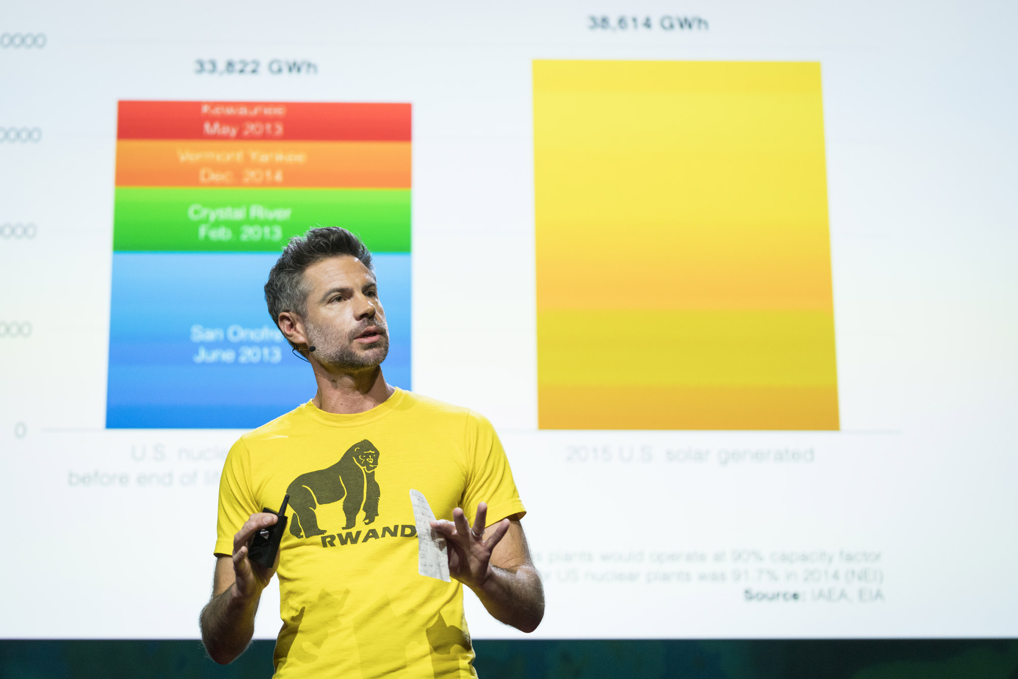 Michael Shellenberger suggests that the future of clean energy should involve nuclear energy. Photo: Bret Hartman